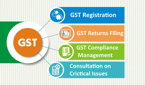 GST Registration @ Rs.299 Only – Register GST In Lowest Fees.‎